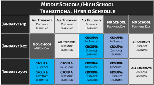 middle/high school transitional hybrid model schedule for January 2021